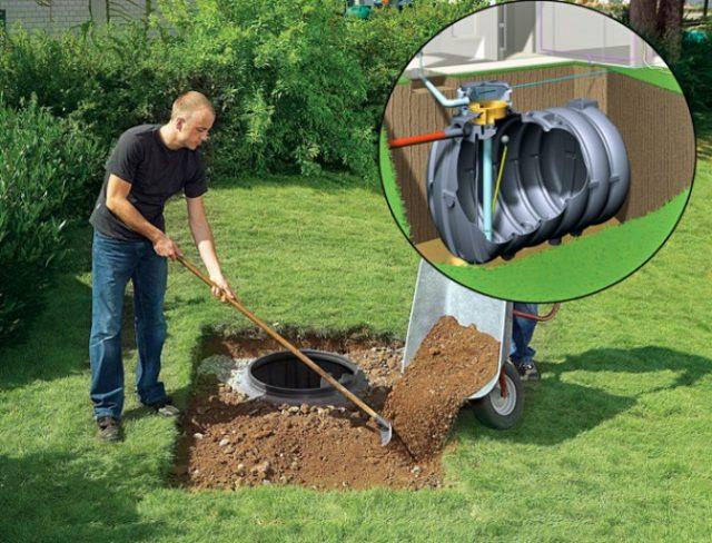 Comment installer un récupérateur d'eau de pluie ?